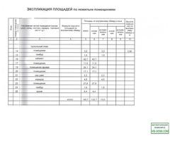 Купить или арендовать  помещение  свободного  назначения  в городе Петрозаводске